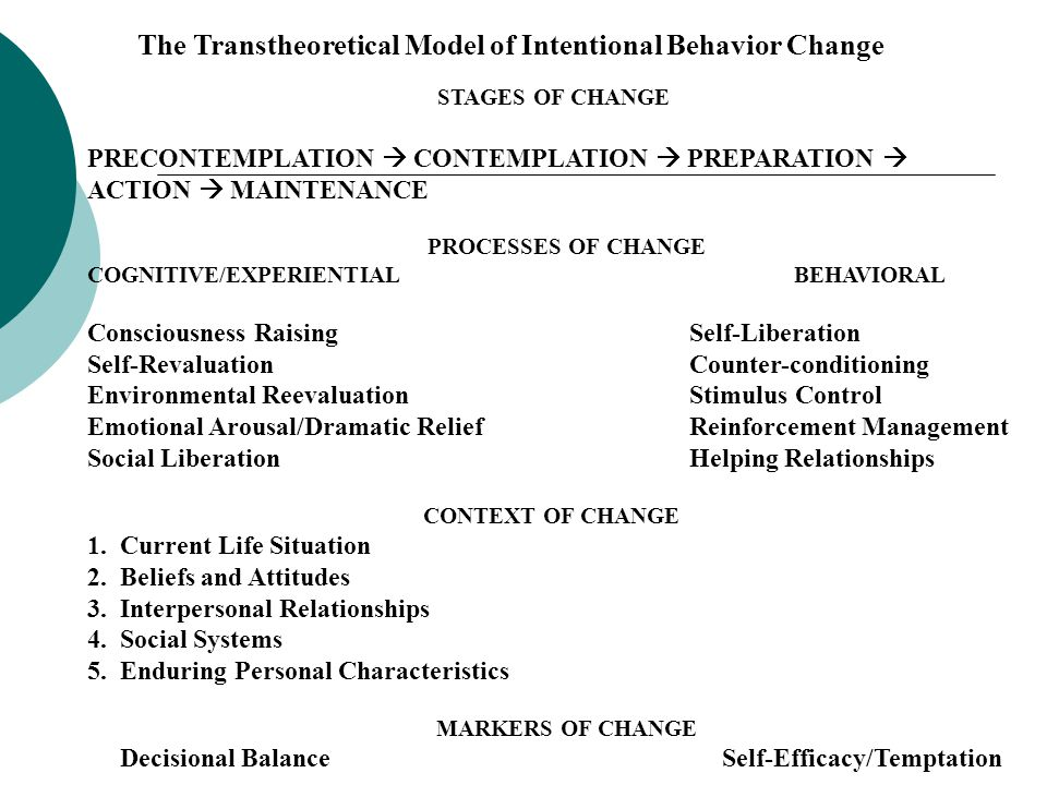The Transtheoretical Model of Intentional Behavior Change STAGES OF CHANGE PRECONTEMPLATION  CONTEMPLATION  PREPARATION  ACTION  MAINTENANCE PROCE