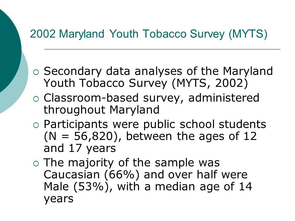 2002 Maryland Youth Tobacco Survey (MYTS)  Secondary data analyses of the Maryland Youth Tobacco Survey (MYTS, 2002)  Classroom-based survey, admini