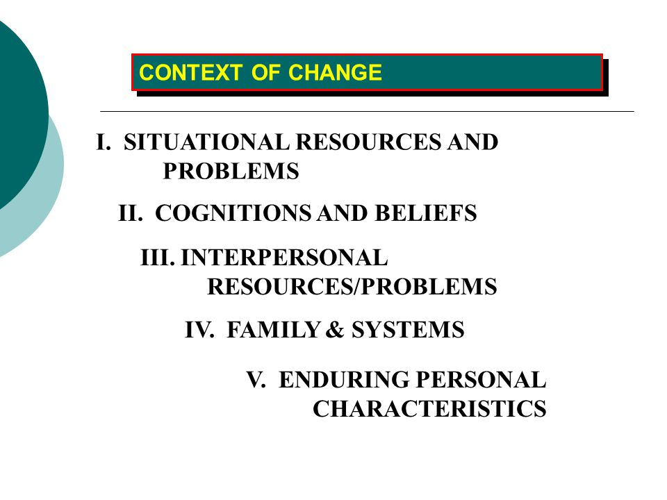CONTEXT OF CHANGE I. SITUATIONAL RESOURCES AND PROBLEMS II. COGNITIONS AND BELIEFS III. INTERPERSONAL RESOURCES/PROBLEMS IV. FAMILY & SYSTEMS V. ENDUR