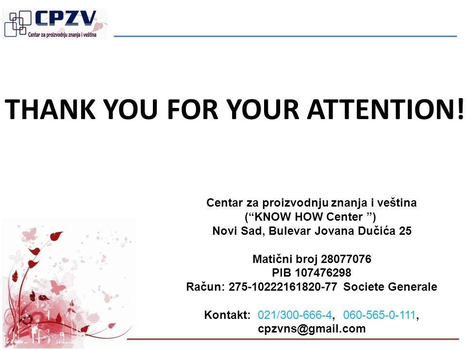 Centar za proizvodnju znanja i veština ( KNOW HOW Center ) Novi Sad, Bulevar Jovana Dučića 25 Matični broj 28077076 PIB 107476298 Račun: 275-10222161820-77 Societe Generale Kontakt: 021/300-666-4, 060-565-0-111, cpzvns@gmail.com THANK YOU FOR YOUR ATTENTION!