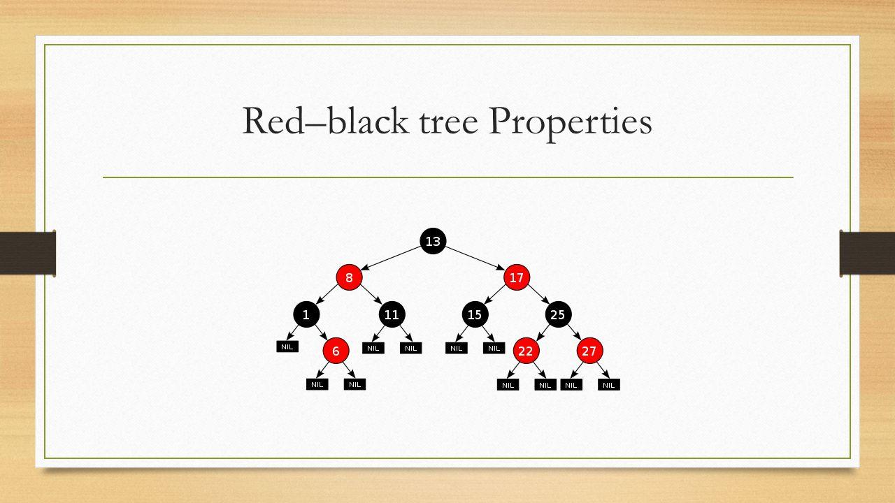 Red–black tree Properties