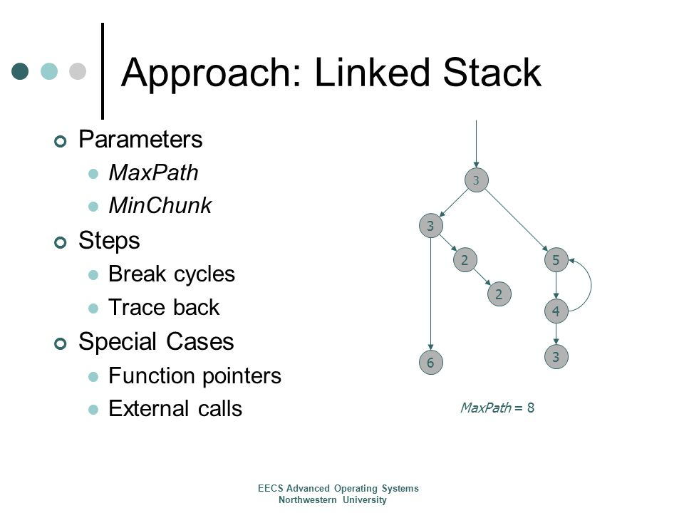 Approach: Linked Stack Parameters MaxPath MinChunk Steps Break cycles Trace back Special Cases Function pointers External calls 5 4 2 6 3 3 2 3 MaxPath = 8 EECS Advanced Operating Systems Northwestern University