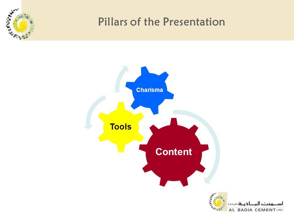 Pillars of the Presentation Content Tools Charisma