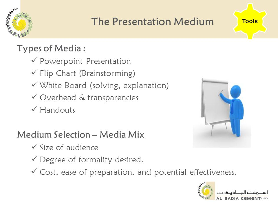 The Presentation Medium Types of Media : Powerpoint Presentation Flip Chart (Brainstorming) White Board (solving, explanation) Overhead & transparencies Handouts Medium Selection – Media Mix Size of audience Degree of formality desired.