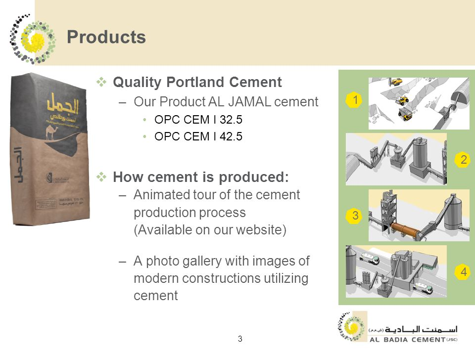 Products  Quality Portland Cement –Our Product AL JAMAL cement OPC CEM I 32.5 OPC CEM I 42.5  How cement is produced: –Animated tour of the cement production process (Available on our website) –A photo gallery with images of modern constructions utilizing cement 3 1 2 3 4