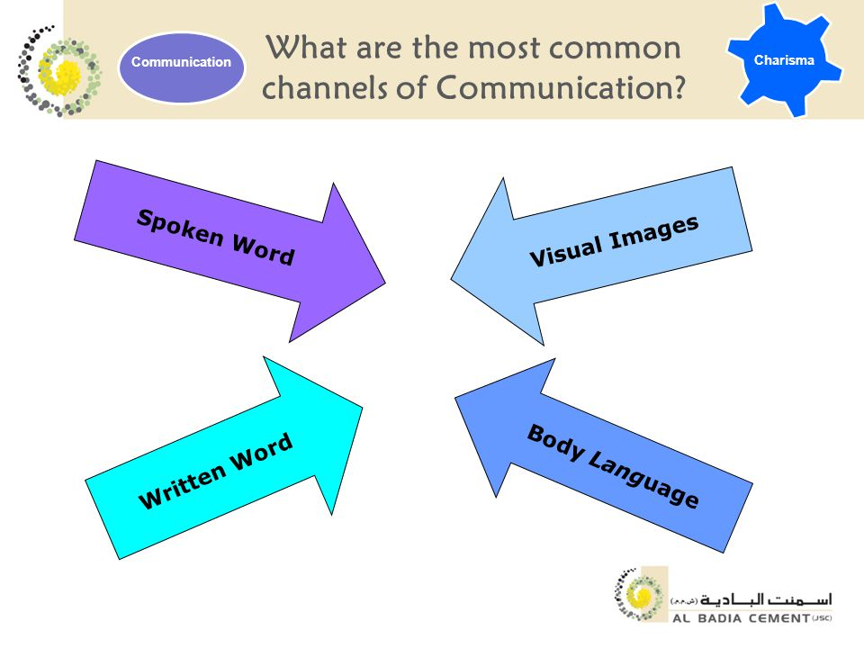 What are the most common channels of Communication.