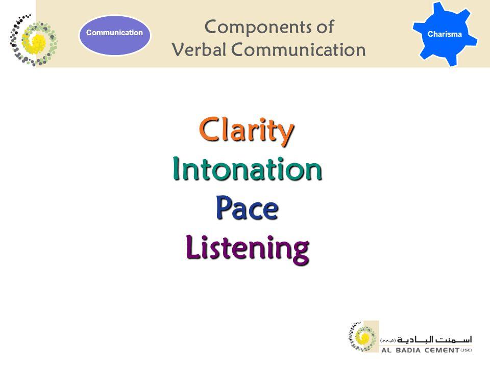 Components of Verbal Communication ClarityIntonationPaceListening Charisma Communication
