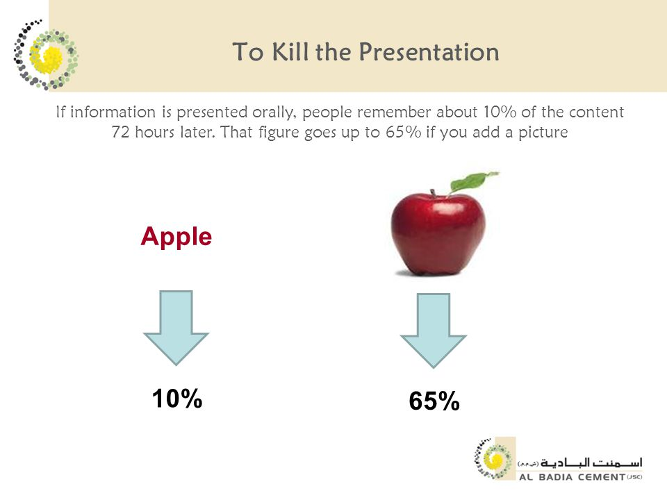 To Kill the Presentation If information is presented orally, people remember about 10% of the content 72 hours later.