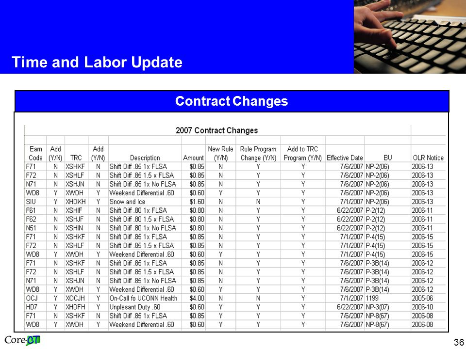 36 Time and Labor Update Contract Changes