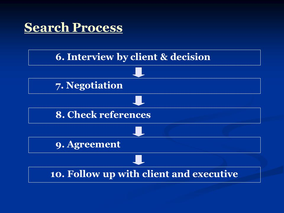 6. Interview by client & decision 7. Negotiation 8.