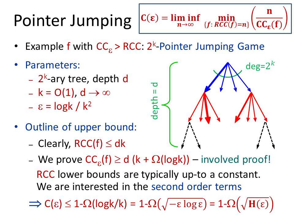 depth = d Pointer Jumping