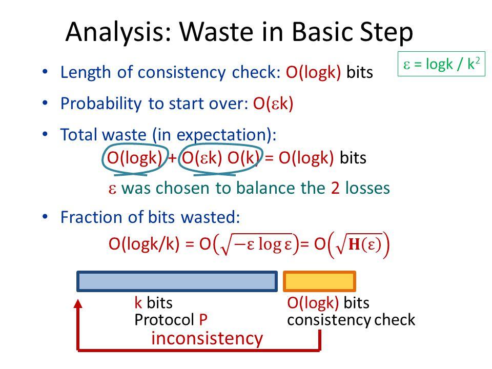 Analysis: Waste in Basic Step  = logk / k 2 k bits Protocol P O(logk) bits consistency check inconsistency