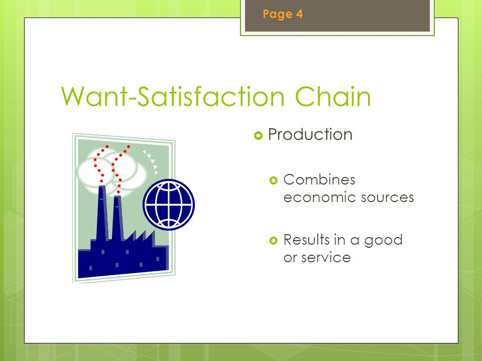 Want-Satisfaction Chain  Production  Combines economic sources  Results in a good or service Page 4