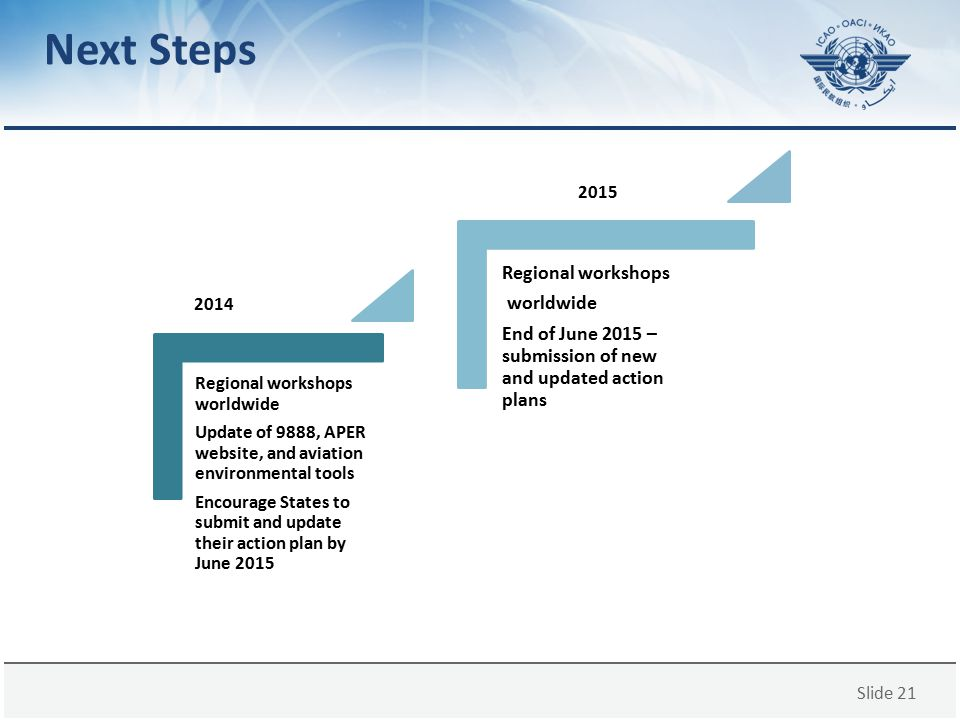 Slide 21 Next Steps Regional workshops worldwide Update of 9888, APER website, and aviation environmental tools Encourage States to submit and update
