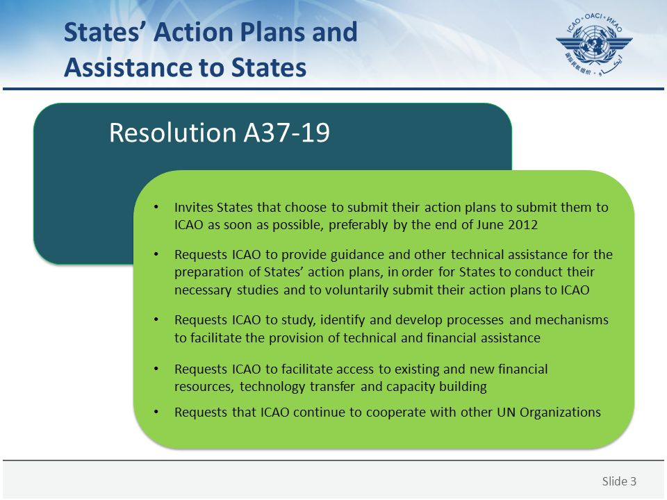 Slide 3 States' Action Plans and Assistance to States Resolution A37-19 Invites States that choose to submit their action plans to submit them to ICAO