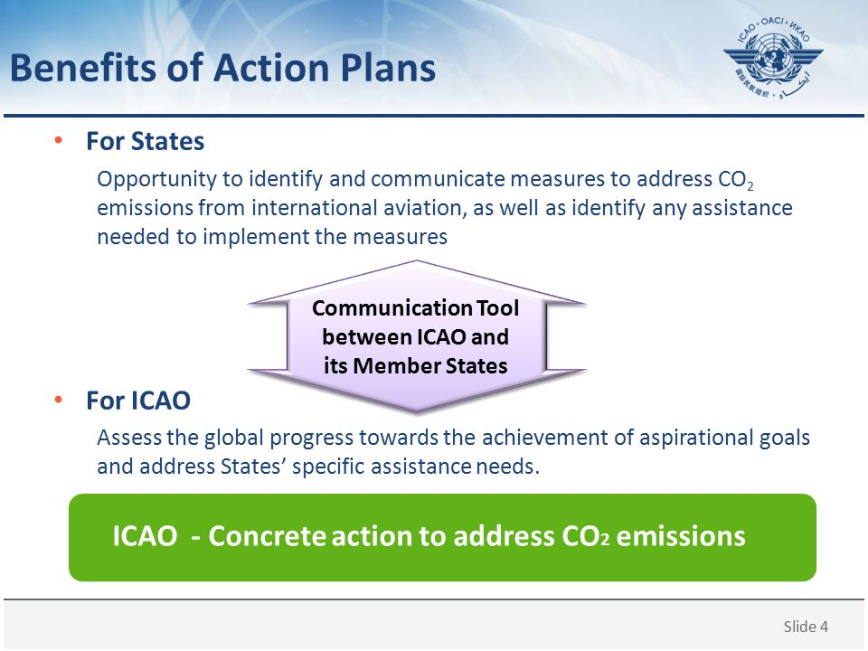 Slide 4 Benefits of Action Plans For States Opportunity to identify and communicate measures to address CO 2 emissions from international aviation, as