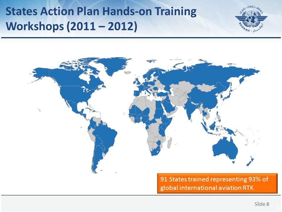 Slide 8 States Action Plan Hands-on Training Workshops (2011 – 2012) 8
