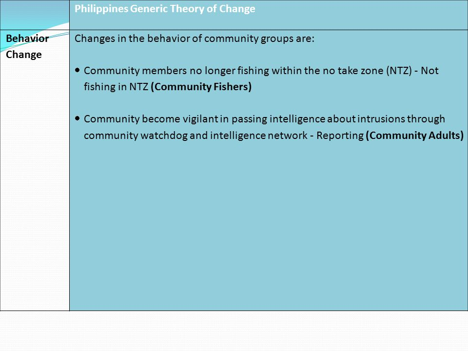 Philippines Generic Theory of Change Behavior Change Changes in the behavior of community groups are:  Community members no longer fishing within the