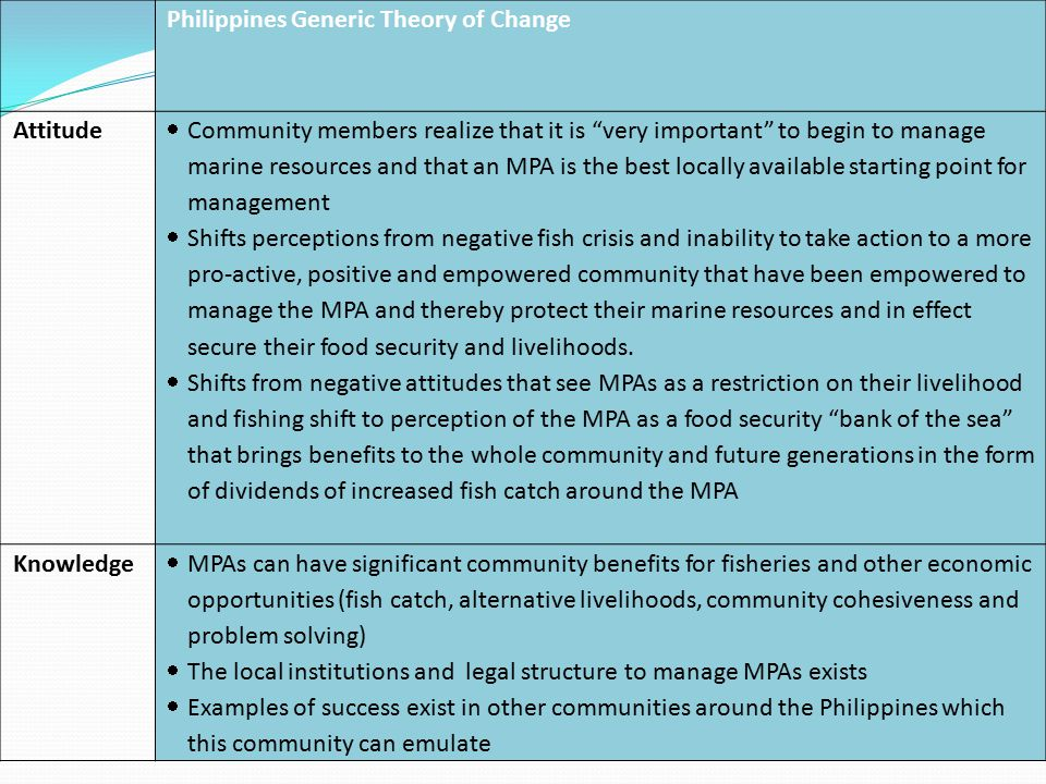 "Philippines Generic Theory of Change Attitude  Community members realize that it is ""very important"" to begin to manage marine resources and that an"