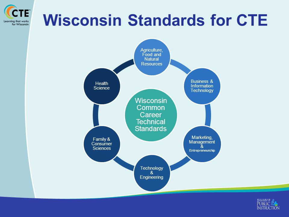 Wisconsin Standards for CTE Wisconsin Common Career Technical Standards Agriculture, Food and Natural Resources Business & Information Technology Marketing, Management & Entrepreneurship Technology & Engineering Family & Consumer Sciences Health Science