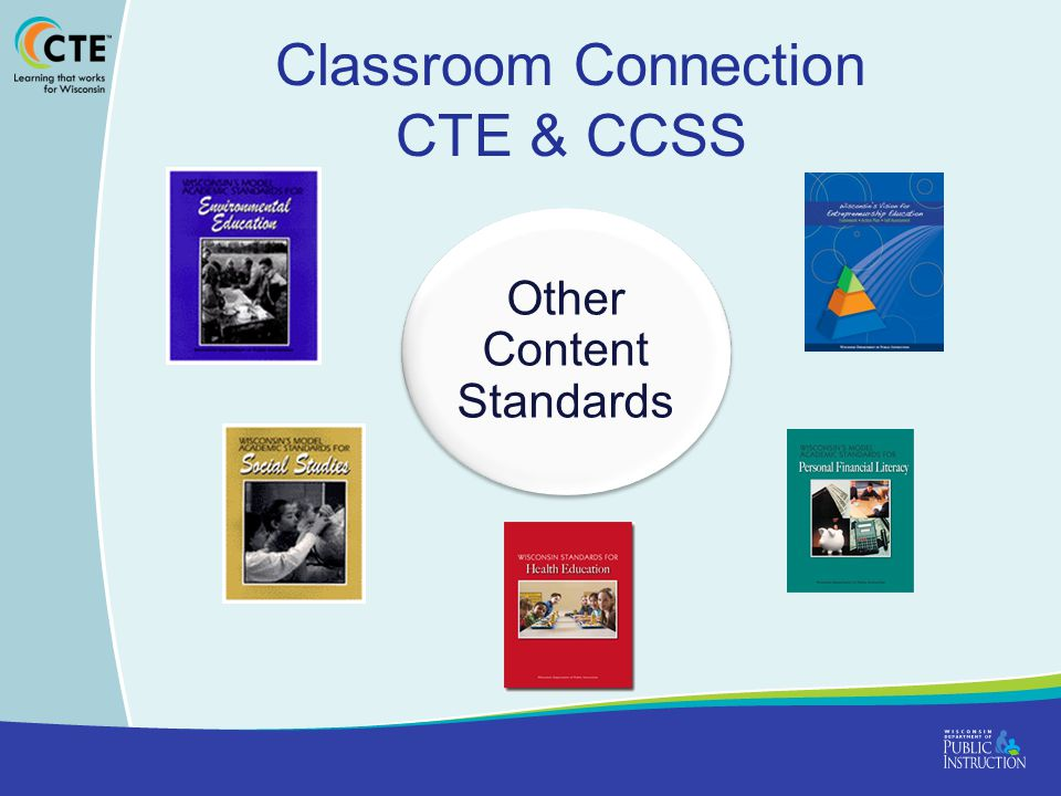 Classroom Connection CTE & CCSS Other Content Standards