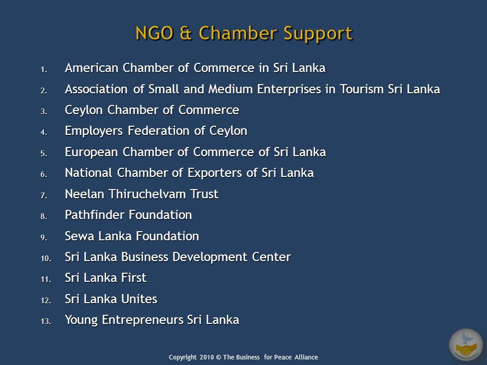 1. American Chamber of Commerce in Sri Lanka 2.