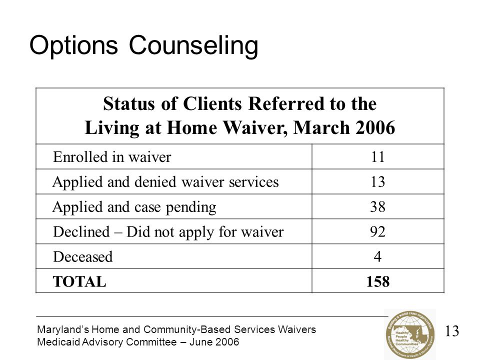 Maryland's Home and Community-Based Services Waivers Medicaid Advisory Committee – June 2006 Options Counseling 13 Status of Clients Referred to the L