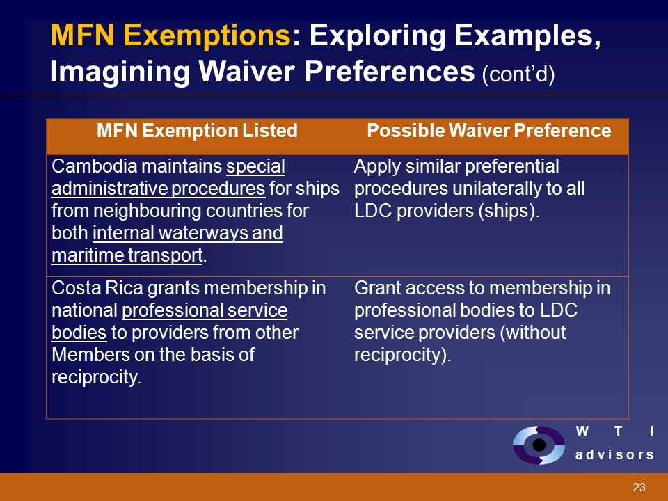 W T I a d v i s o r s 23 MFN Exemptions: Exploring Examples, Imagining Waiver Preferences (cont'd) MFN Exemption ListedPossible Waiver Preference Camb