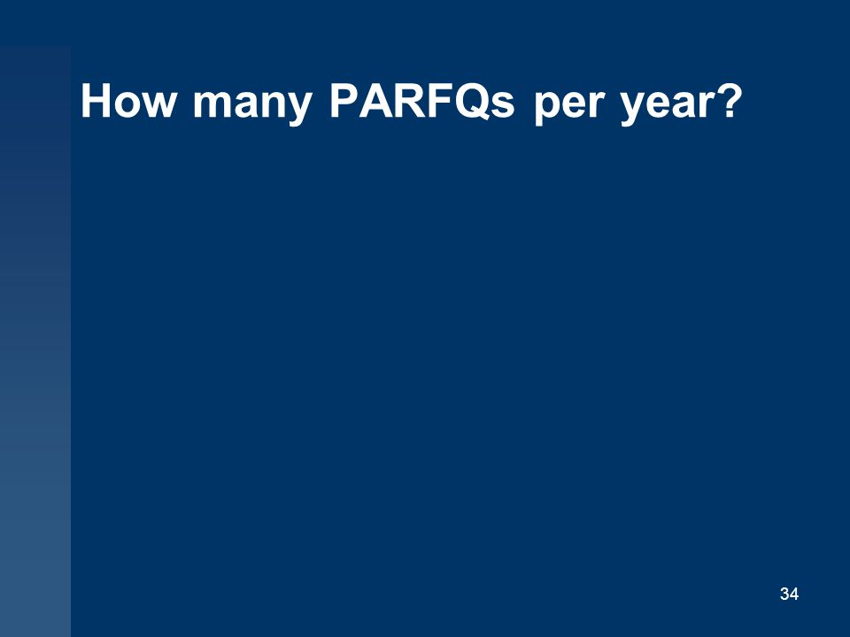 How many PARFQs per year? 34