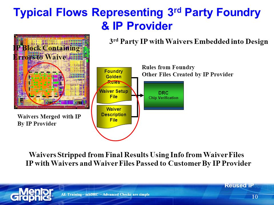 AE Training – mbDRC – Advanced Checks are simple 10 Typical Flows Representing 3 rd Party Foundry & IP Provider Purchased / Reused IP IP Block Contain