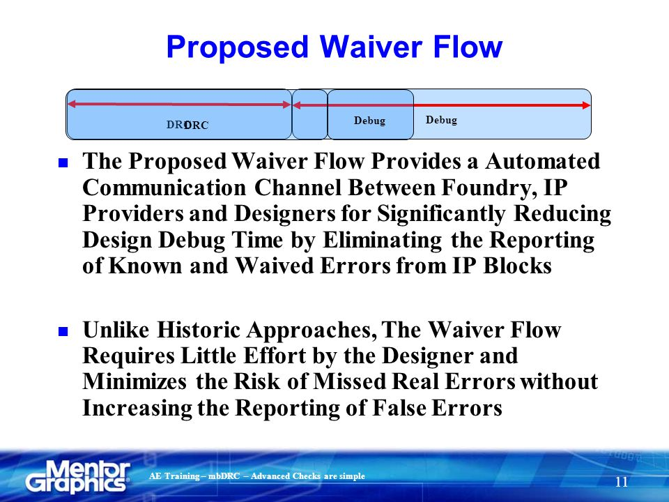 AE Training – mbDRC – Advanced Checks are simple 11 Proposed Waiver Flow DRC Debug DRC n The Proposed Waiver Flow Provides a Automated Communication C