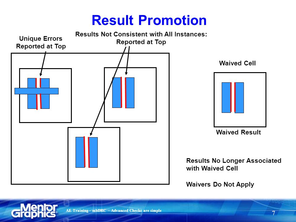 AE Training – mbDRC – Advanced Checks are simple 7 Result Promotion Waived Cell Waived Result Unique Errors Reported at Top Results Not Consistent wit