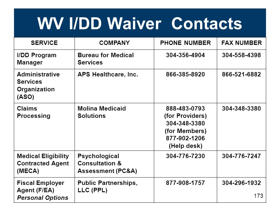 173 WV I/DD Waiver Contacts SERVICECOMPANYPHONE NUMBERFAX NUMBER I/DD Program Manager Bureau for Medical Services 304-356-4904304-558-4398 Administrative Services Organization (ASO) APS Healthcare, Inc.866-385-8920866-521-6882 Claims Processing Molina Medicaid Solutions 888-483-0793 (for Providers) 304-348-3380 (for Members) 877-902-1206 (Help desk) 304-348-3380 Medical Eligibility Contracted Agent (MECA) Psychological Consultation & Assessment (PC&A) 304-776-7230304-776-7247 Fiscal Employer Agent (F/EA) Personal Options Public Partnerships, LLC (PPL) 877-908-1757304-296-1932