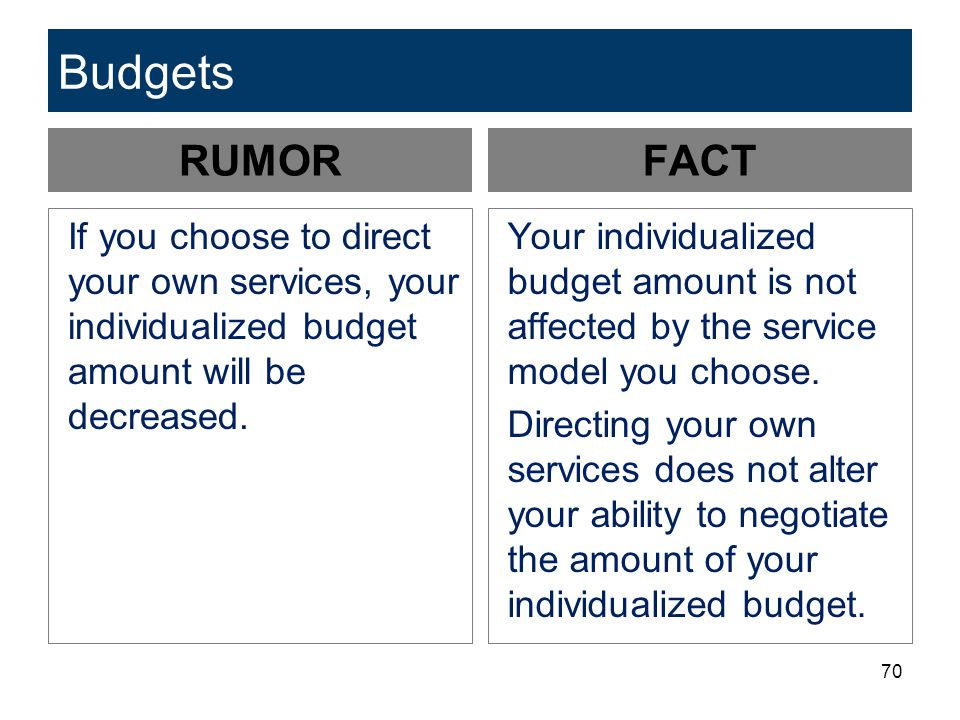 70 Budgets RUMOR If you choose to direct your own services, your individualized budget amount will be decreased.