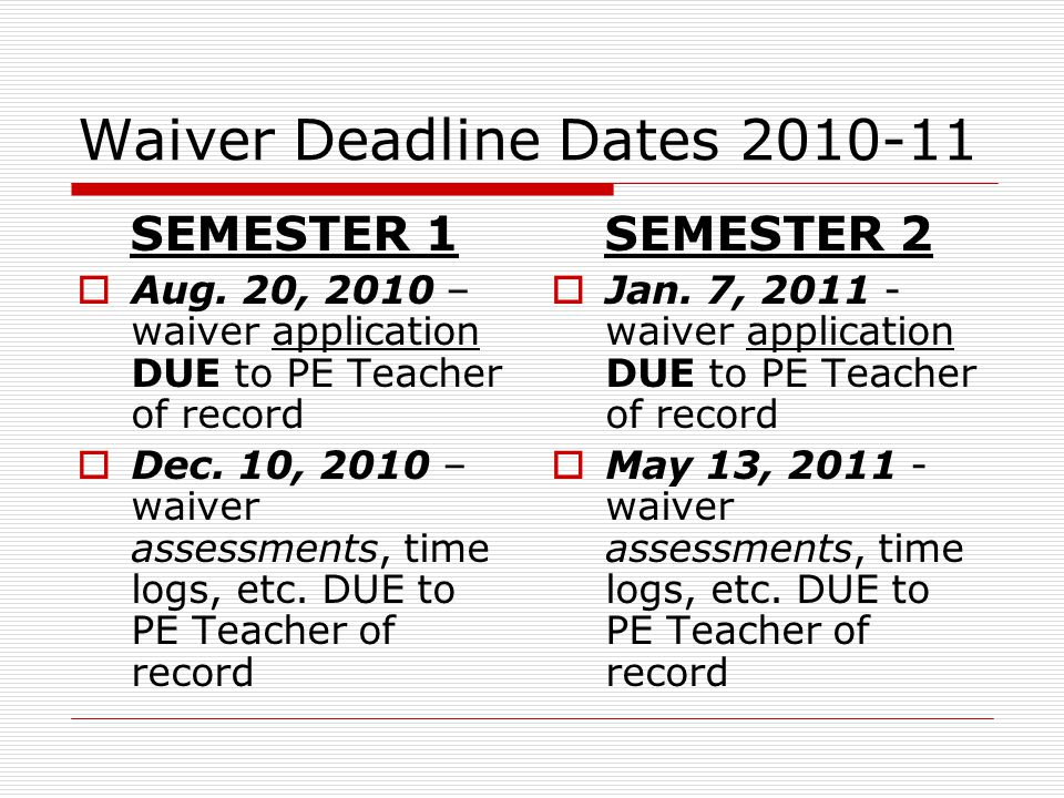 Waiver Deadline Dates 2010-11 SEMESTER 1  Aug.