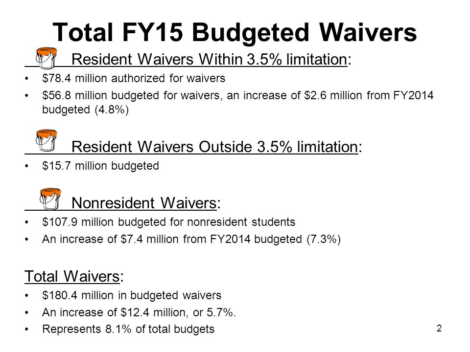 2 Total FY15 Budgeted Waivers Resident Waivers Within 3.5% limitation: $78.4 million authorized for waivers $56.8 million budgeted for waivers, an increase of $2.6 million from FY2014 budgeted (4.8%) Resident Waivers Outside 3.5% limitation: $15.7 million budgeted Nonresident Waivers: $107.9 million budgeted for nonresident students An increase of $7.4 million from FY2014 budgeted (7.3%) Total Waivers: $180.4 million in budgeted waivers An increase of $12.4 million, or 5.7%.