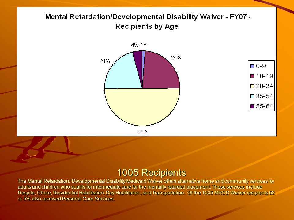 1005 Recipients The Mental Retardation/ Developmental Disability Medicaid Waiver offers alternative home and community services for adults and children who qualify for intermediate care for the mentally retarded placement.