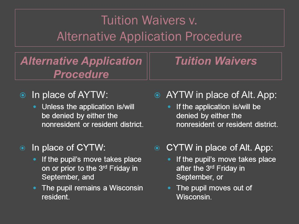Alternative Application Procedure Tuition Waivers  In place of AYTW: Unless the application is/will be denied by either the nonresident or resident district.