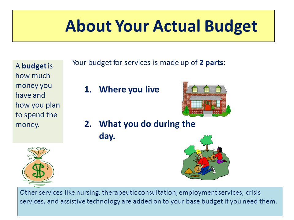 About Your Actual Budget A budget is how much money you have and how you plan to spend the money.