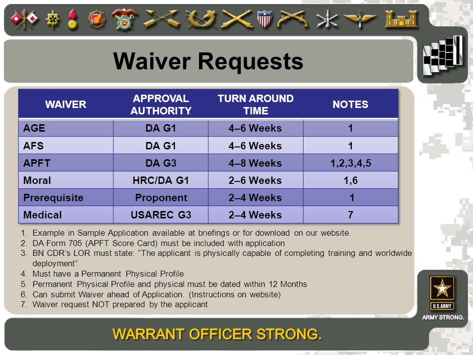 Waiver Requests 1.Example in Sample Application available at briefings or for download on our website.