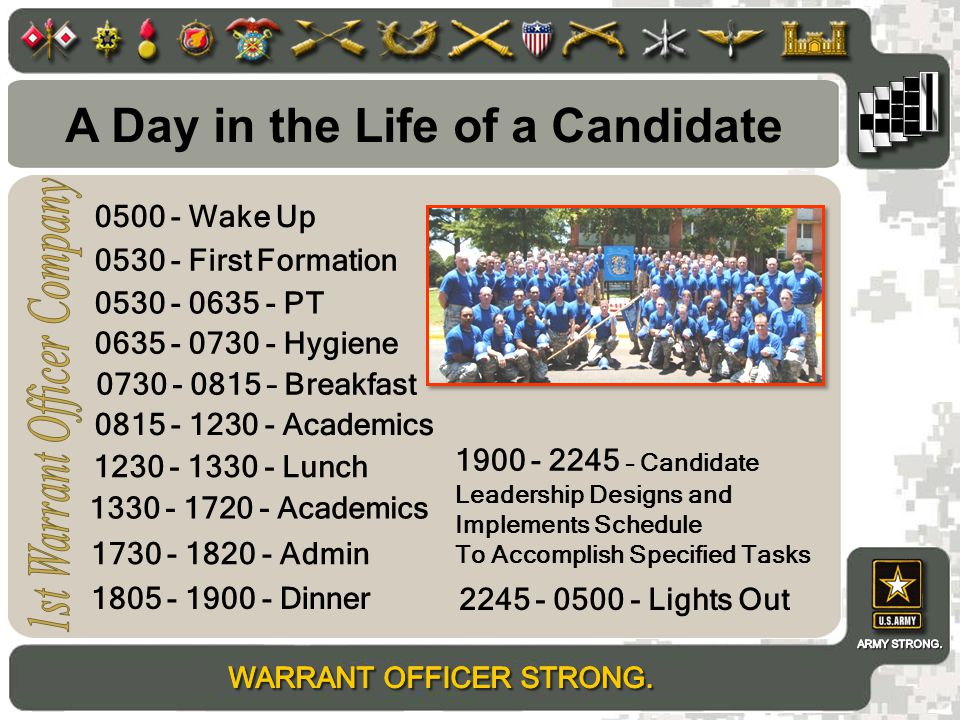 A Day in the Life of a Candidate 1330 - 1720 - Academics 0815 - 1230 - Academics 1730 - 1820 - Admin 1805 - 1900 - Dinner 1900 - 2245 – Candidate Leadership Designs and Implements Schedule To Accomplish Specified Tasks 2245 - 0500 - Lights Out 1230 - 1330 - Lunch 0500 - Wake Up 0530 - First Formation 0635 - 0730 - Hygiene 0730 - 0815 – Breakfast 0530 - 0635 - PT