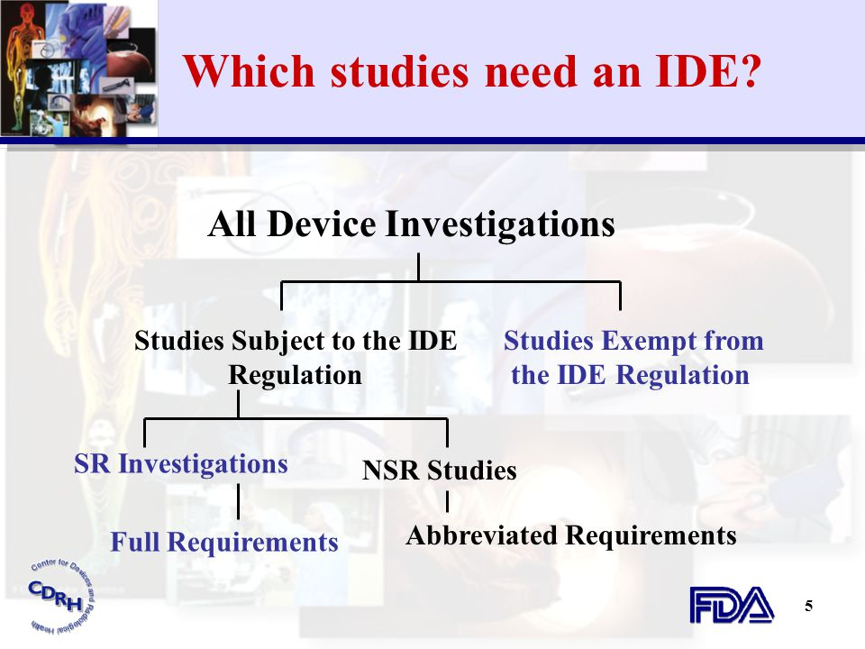 5 Which studies need an IDE? All Device Investigations Studies Exempt from the IDE Regulation Studies Subject to the IDE Regulation NSR Studies Abbrev