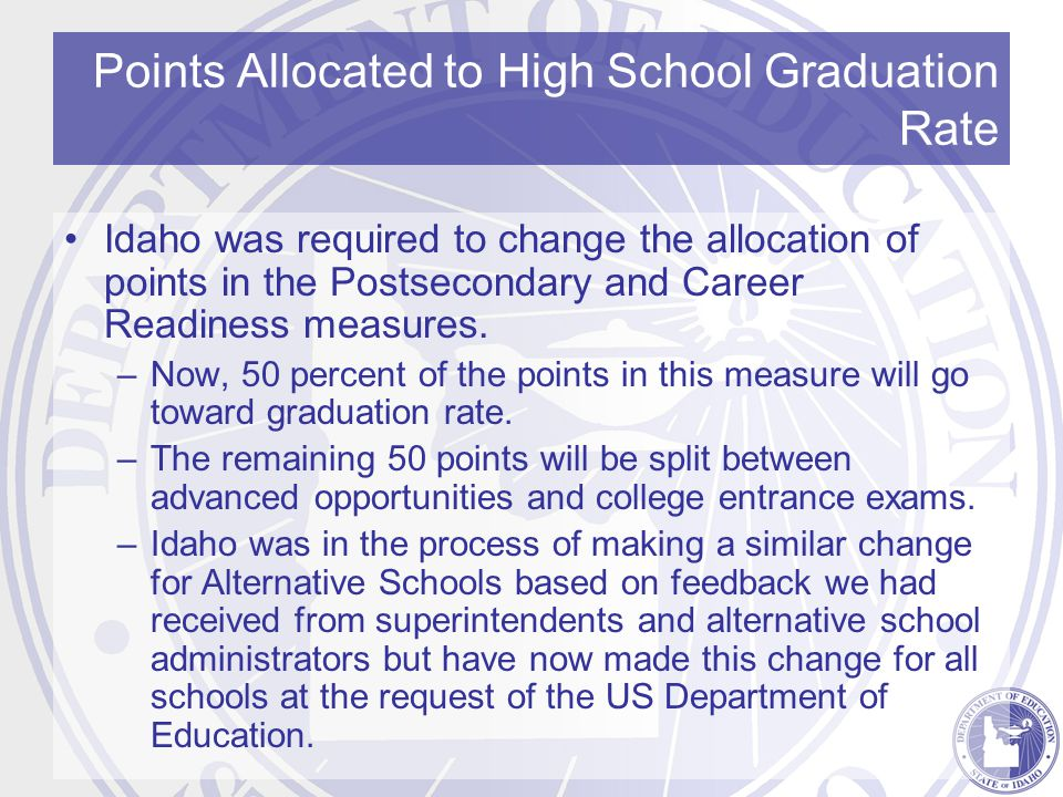Points Allocated to High School Graduation Rate Idaho was required to change the allocation of points in the Postsecondary and Career Readiness measures.