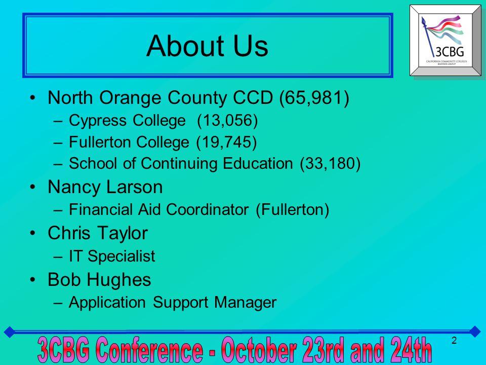 3 BOG Waiver Volume 2004-05 (District) –$6,368,032 BOG Waivers Disbursed –17,885 Students 2005-06 (District) –$6,341,600 BOG Waivers Disbursed –17,897 Students