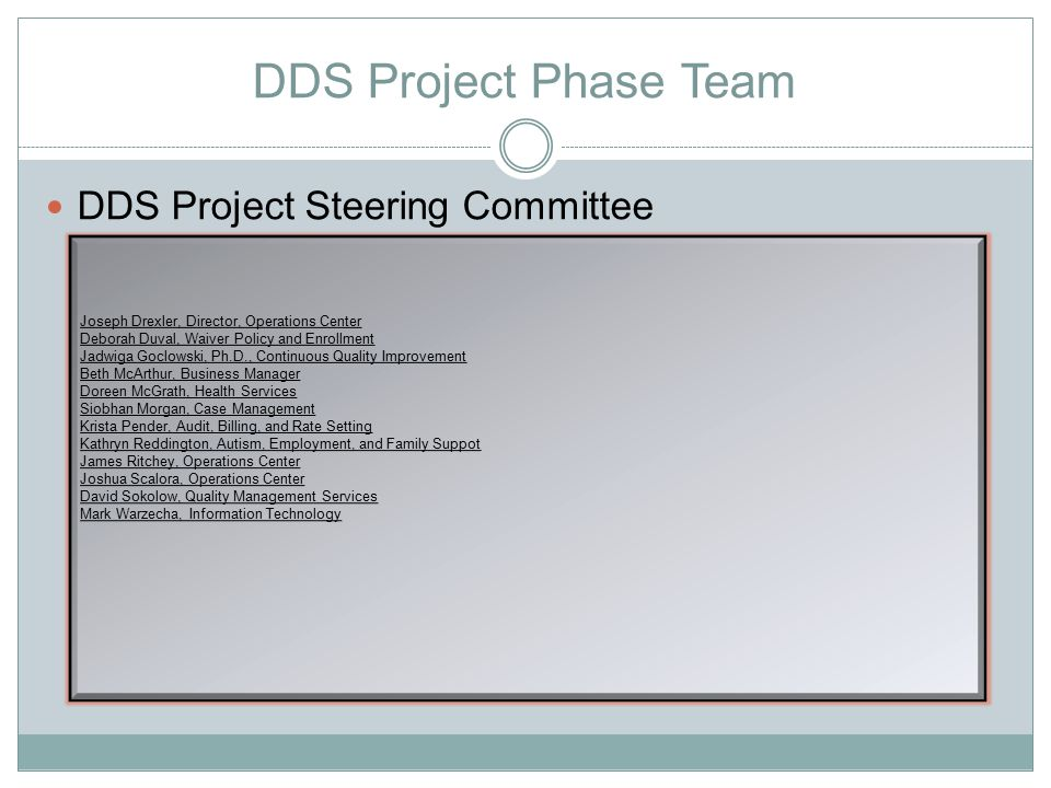 DDS Project Phase Team DDS Project Steering Committee Joseph Drexler, Director, Operations Center Deborah Duval, Waiver Policy and Enrollment Jadwiga