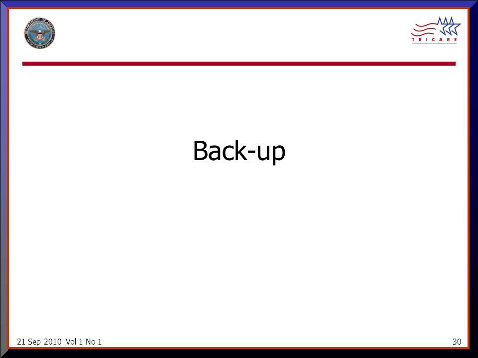 21 Sep 2010 Vol 1 No 130 Back-up