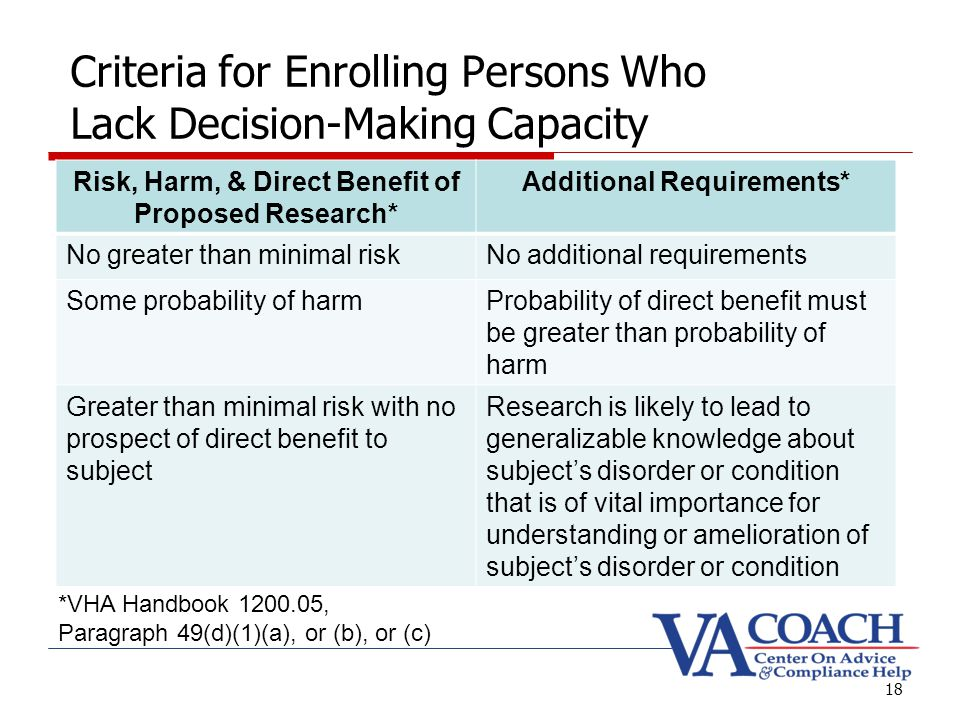 18 Criteria for Enrolling Persons Who Lack Decision-Making Capacity Risk, Harm, & Direct Benefit of Proposed Research* Additional Requirements* No greater than minimal riskNo additional requirements Some probability of harmProbability of direct benefit must be greater than probability of harm Greater than minimal risk with no prospect of direct benefit to subject Research is likely to lead to generalizable knowledge about subject's disorder or condition that is of vital importance for understanding or amelioration of subject's disorder or condition *VHA Handbook 1200.05, Paragraph 49(d)(1)(a), or (b), or (c)