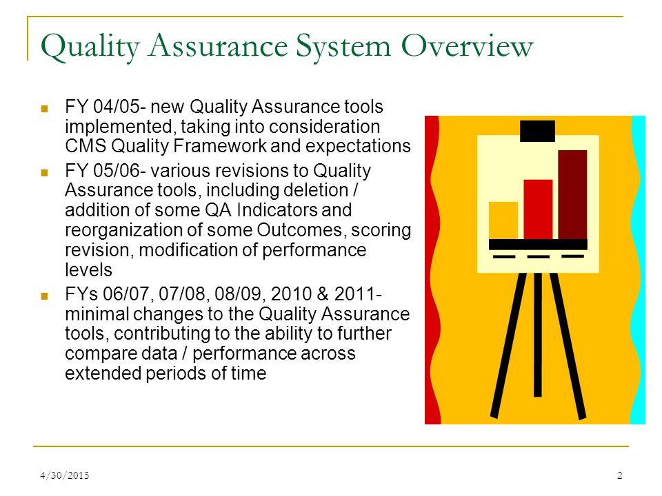 4/30/20152 Quality Assurance System Overview FY 04/05- new Quality Assurance tools implemented, taking into consideration CMS Quality Framework and ex