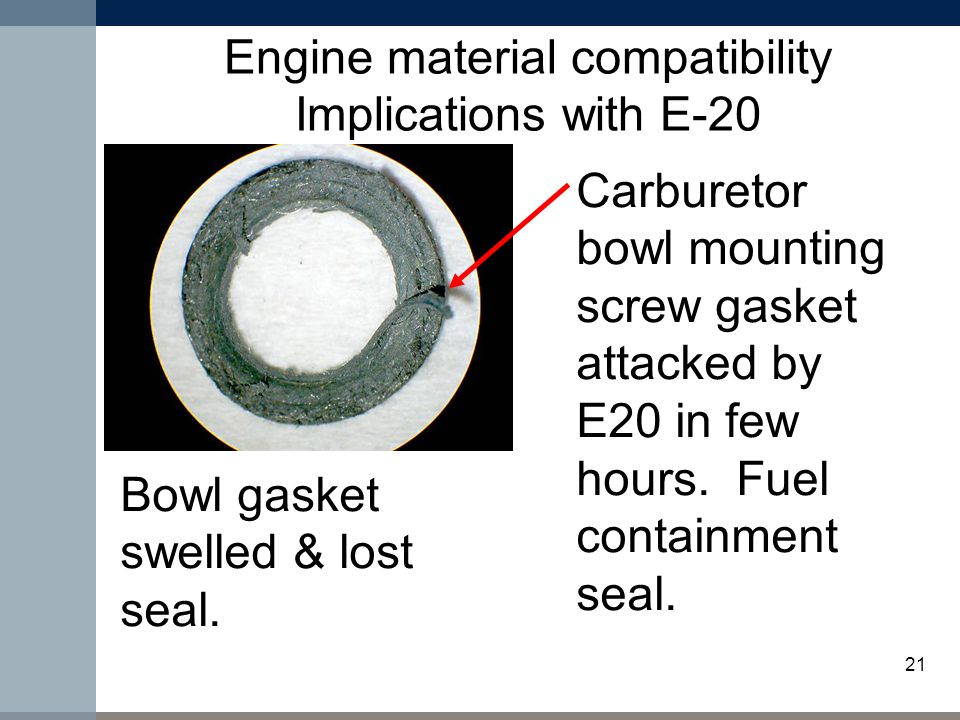 21 Engine material compatibility Implications with E-20 Carburetor bowl mounting screw gasket attacked by E20 in few hours.