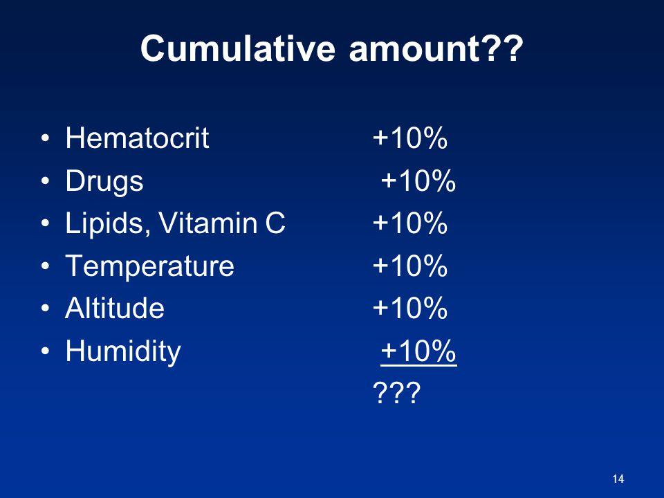 14 Cumulative amount .